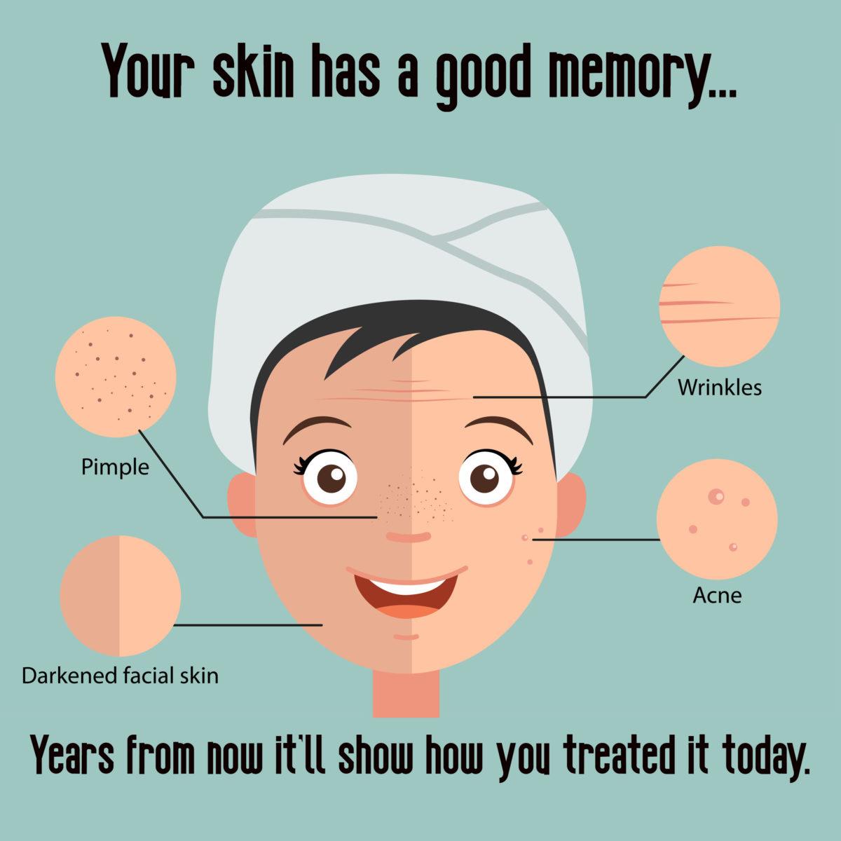 Vitamin C Serum Skin Memory